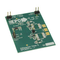EPC - EPC9051 - DEV BOARD FOR EPC2037