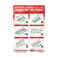 Molex, LLC - MOLEX-POSTER - MOLEX ACADEMIC POSTER