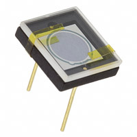 Opto Diode Corp - SXUV20HS1 - PHOTODIODE EUV DETECTOR 5MM