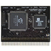 TechTools - CVM04F - FAMILY MODULE ADVANCED 14-BIT